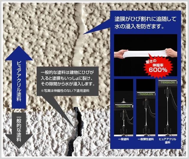 広告宣伝によるランキング【転職・就職に 機械業界の企業